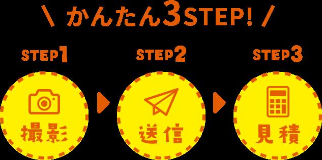 かんたん3STEP!/STEP1 撮影 → STEP2 送信 → STEP3 見積
